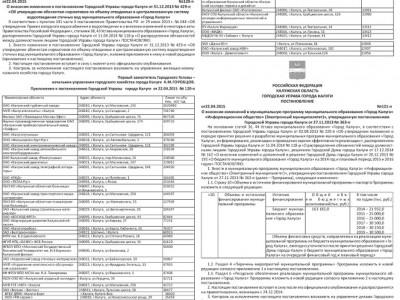 Приложение №16 от 30 апреля 2015 года