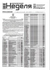 Приложение №29 от 30 июля 2015 года
