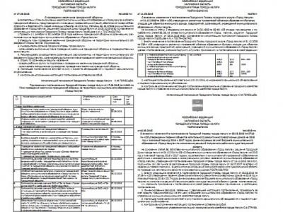 Приложение №37 от 24 сентября 2015 года