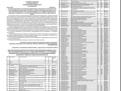 Приложение №51 от 29 декабря 2015 года