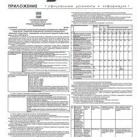 Приложение №31 от 10 августа 2016 года