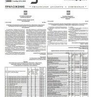 Приложение №44 от 10 ноября 2016 года