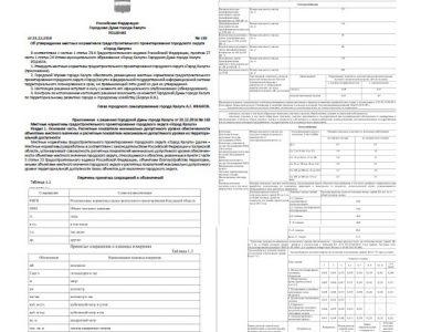 Приложение №1 от 12 января 2017 года