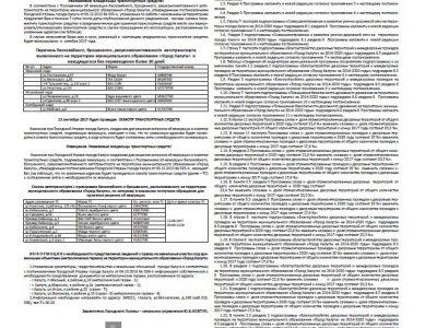 Приложение №35 от 6 сентября 2017 года