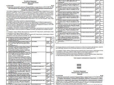 Приложение №11 от 21 марта 2018 года (часть 1)