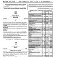 Приложение №39 от 3 октября 2018 года