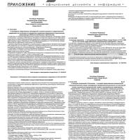 Приложение №4 от 30 января 2019 года