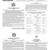 Приложение № 16 от 30 апреля 2020 года