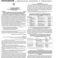 Приложение №34 от 2 сентября 2021 года